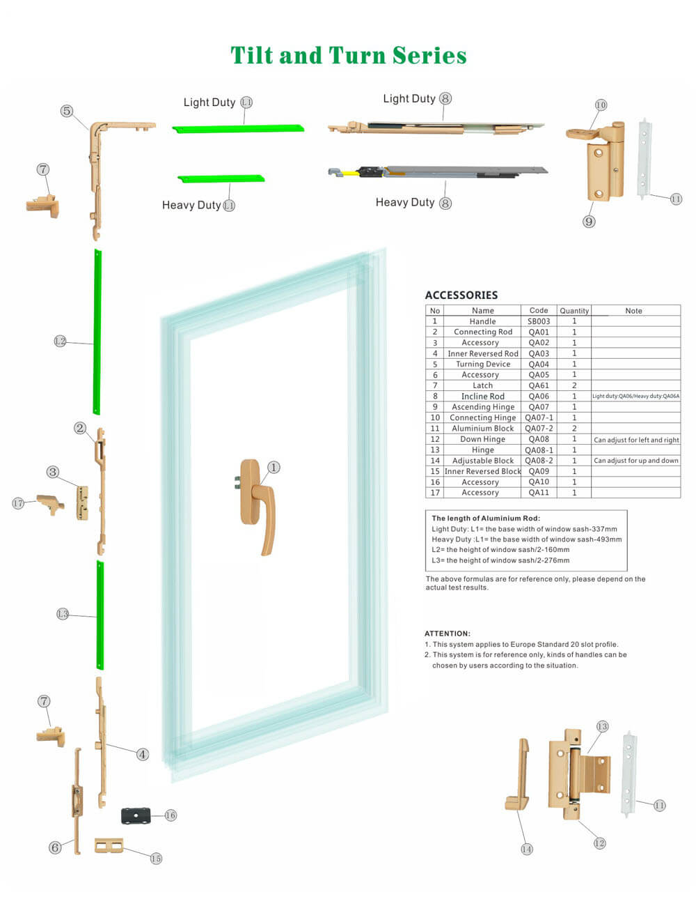 tilt and turn door window hardware